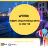 Wyniki Budżetu Obywatelskiego Opola na 2020 rok
